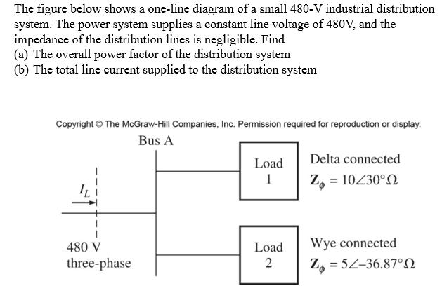 480 Power In Diagram Wiring Diagram Site