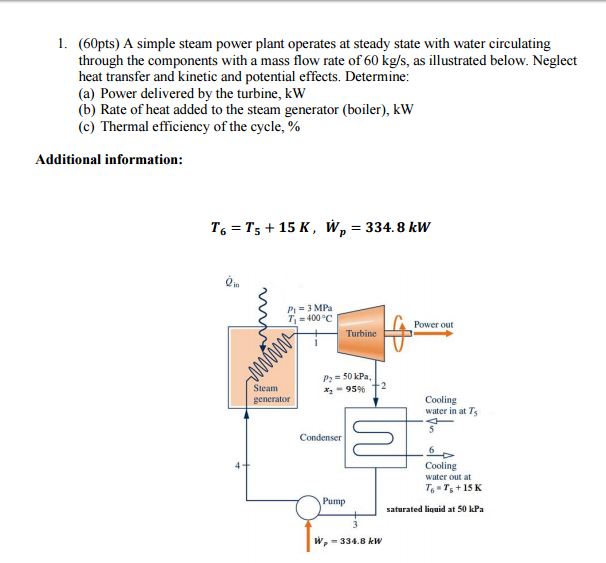 Solved: A Simple Steam Power Plant Operates At Steady Stat ...