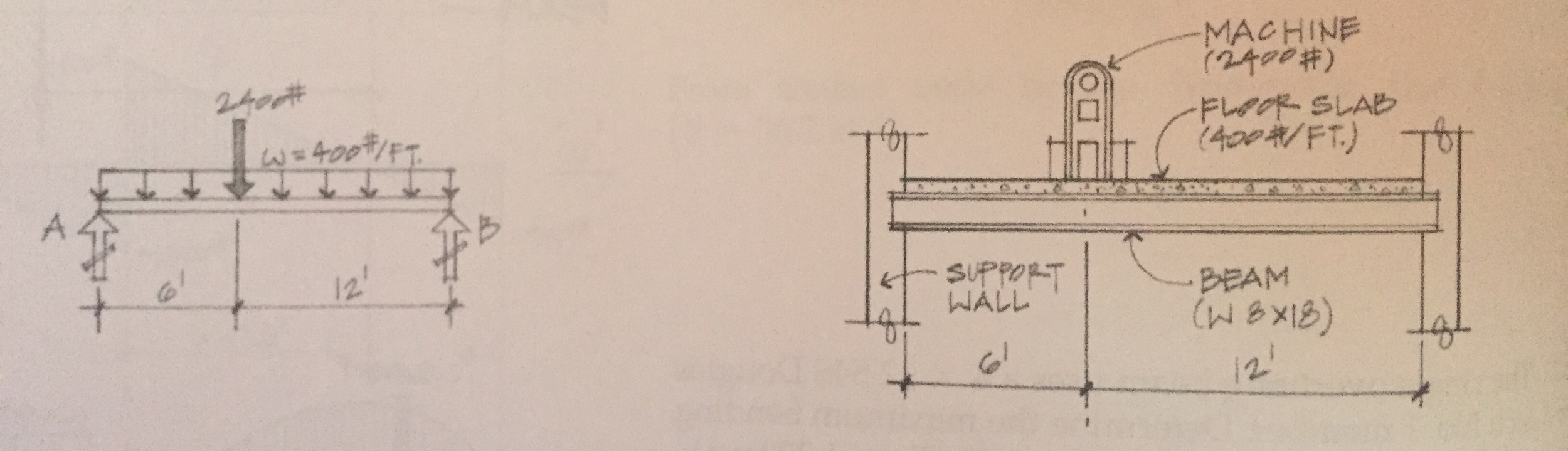 Solved A W8 X 18 Floor Beam Supports Concrete Slab And Draw The Shear Moment Diagram Cheggcom
