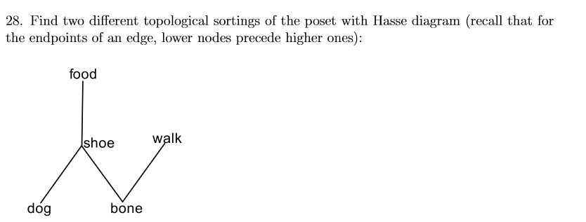 Solved 28 find two different topological sortings of the find two different topological sortings of the poset with hasse diagram recall that ccuart Images