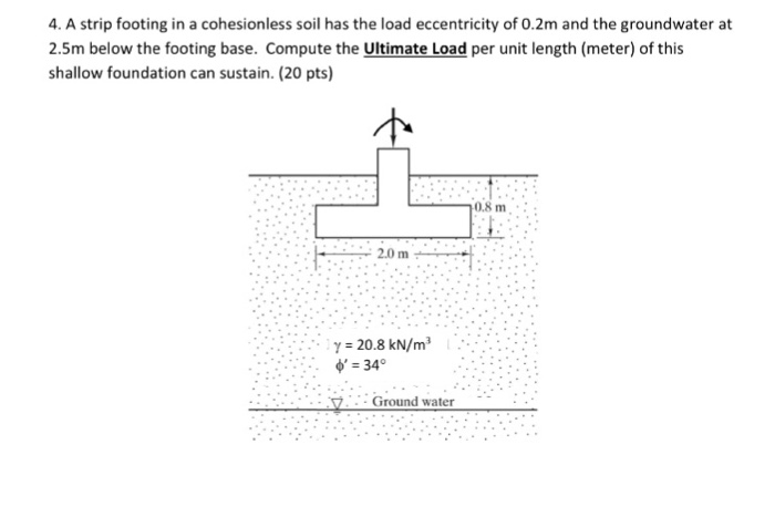 A strip footing in a cohesionless soil has the load eccentricity of 0.2m  and .
