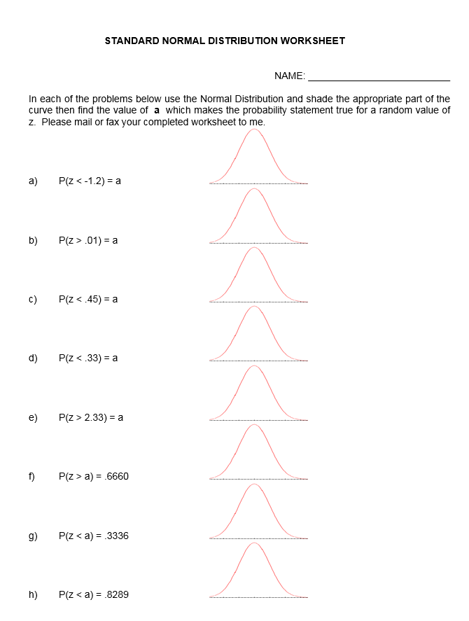 Solved: STANDARD NORMAL DISTRIBUTION WORKSHEET NAME: In Ea ...