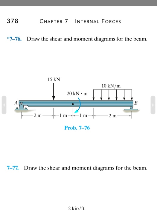 solved 7 76 draw the shear and moment diagrams for the rh chegg com draw shear and moment diagrams for beam draw shear and moment diagrams for beam