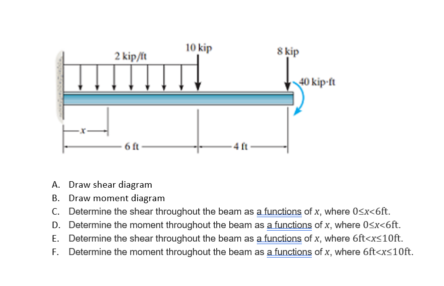 How To Calculate And Draw Shear And Bending Moment Diagrams 8