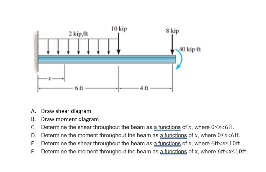 solved draw shear diagram draw moment diagram determine t rh chegg com beam shear and moment diagrams beam shear and moment diagrams