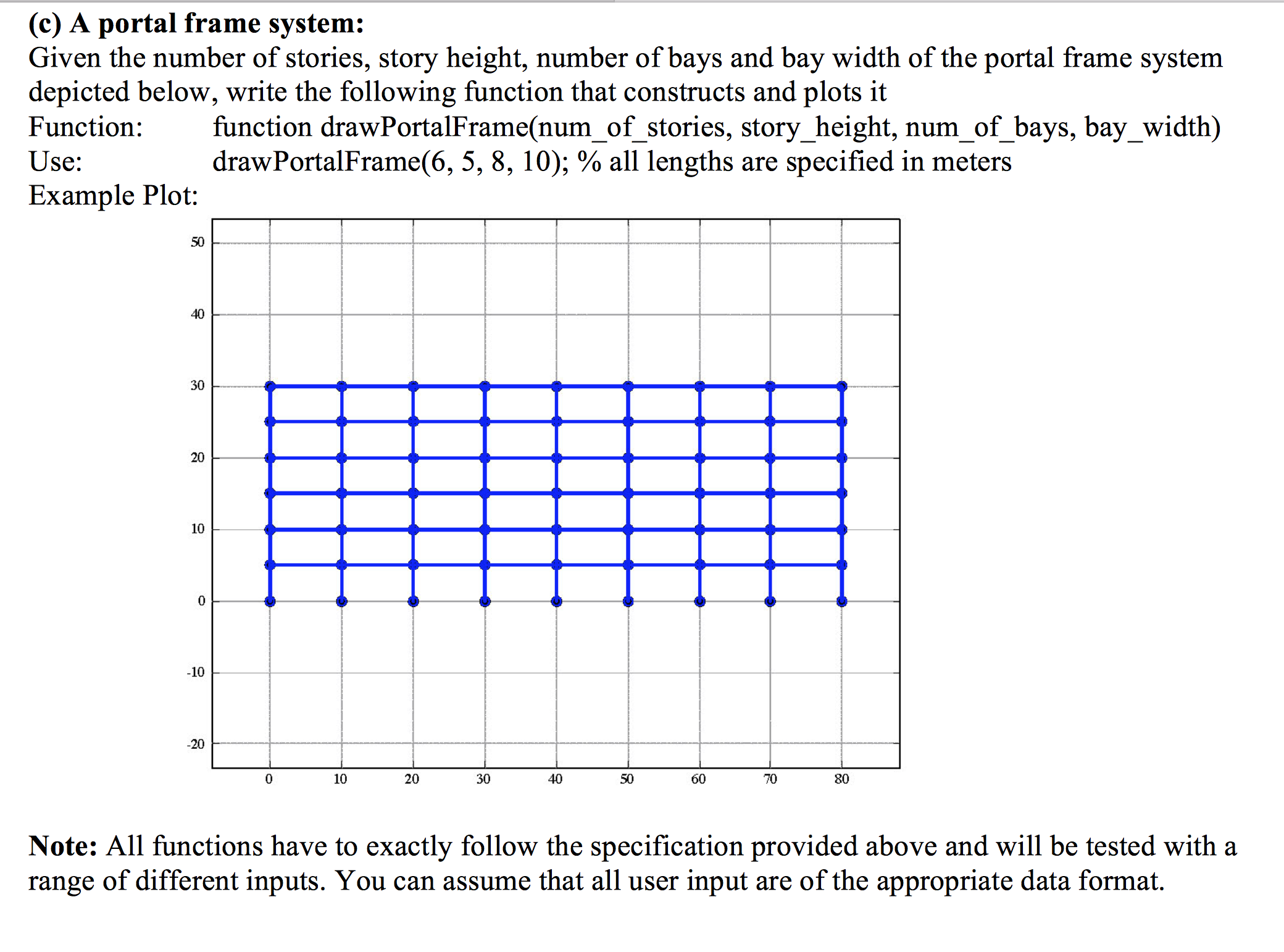 Solved: (c) A Portal Frame System: Given The Number Of Sto ...