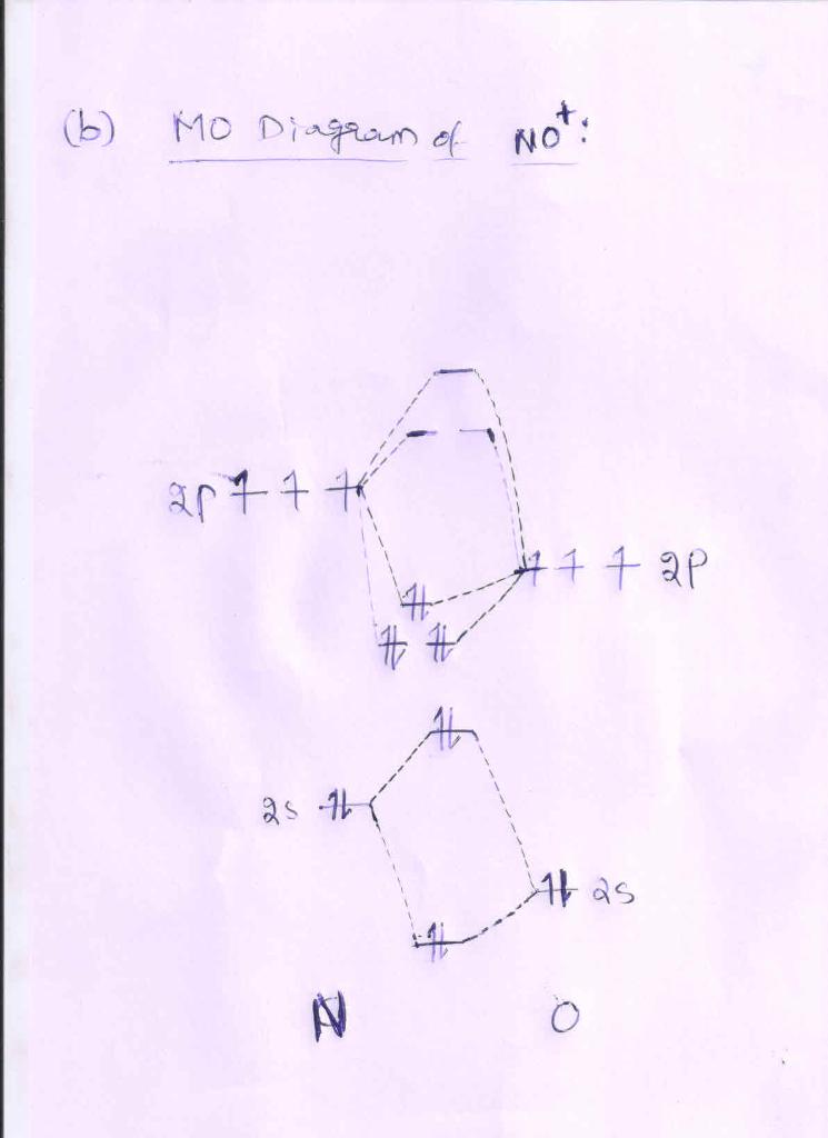Co Molecular Orbital Diagram Mo