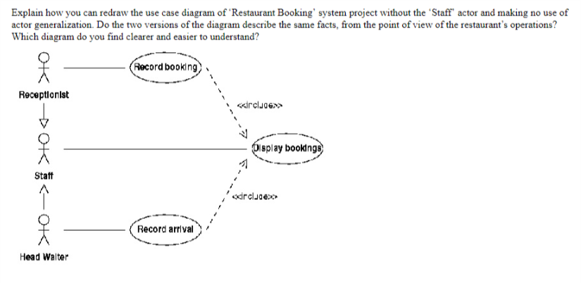 32 Use Case Diagram For Restaurant System