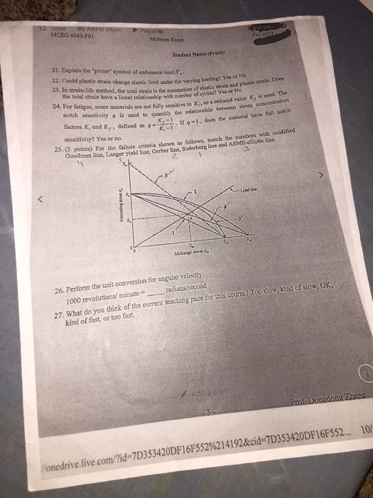 Solved Explain The Prime Symbol Of Endurance Limit S C