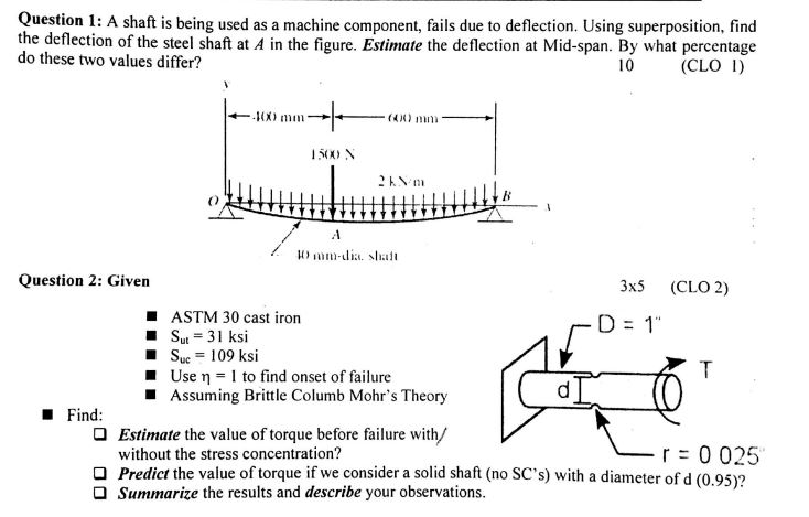 solved answer the following questions \u0026 draw the diagramuestion 1 a shaft is being used as a machine component, fails due to