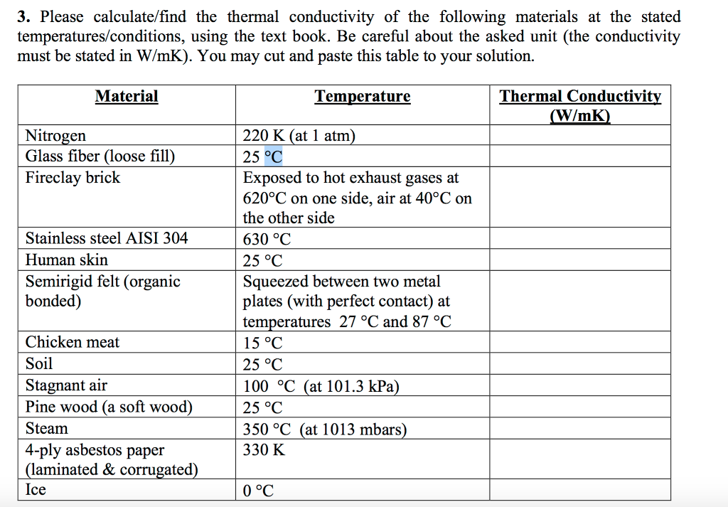 Solved Heat Transfer Question Please Show The Formulas A