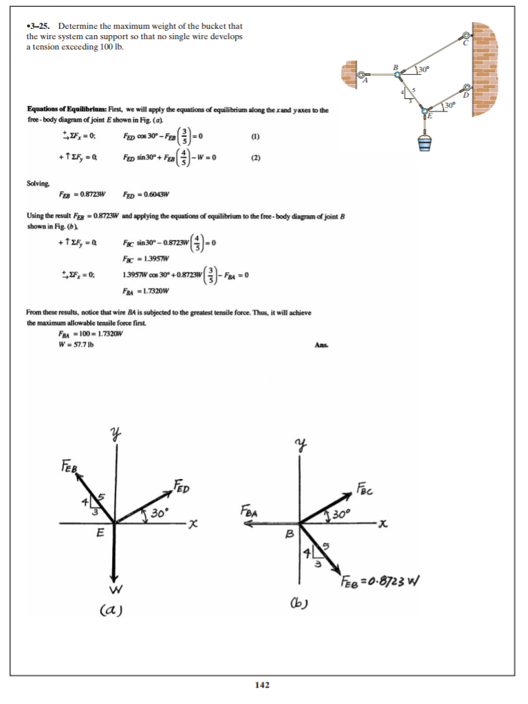 Solved: Determine The Maximum Weight Of The Bucket That Th ...