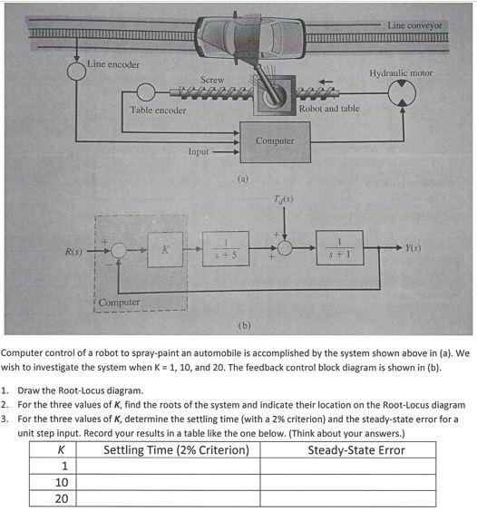 Solved: Line Conveyor Line Encoder Hydraulic Motor Robot A... | Chegg.com | Hydraulic Conveyor Schematic |  | Chegg