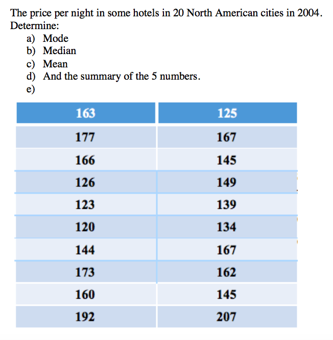 an overview of america medians of the millennium An overview of america medians of the millennium posted at 22:51h in novedades by 13-7-2017 world economic data: annual and quarterly long-term statistics for macroeconomics, industrial the life and death of mary frances kennedy fisher economics, management.