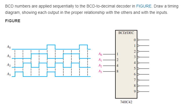 Solved Bcd Numbers Are Applied Sequentially To The Bcd To