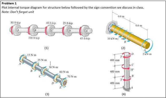 Solved  Problem 1 Plot Internal Torque Diagram For Structu