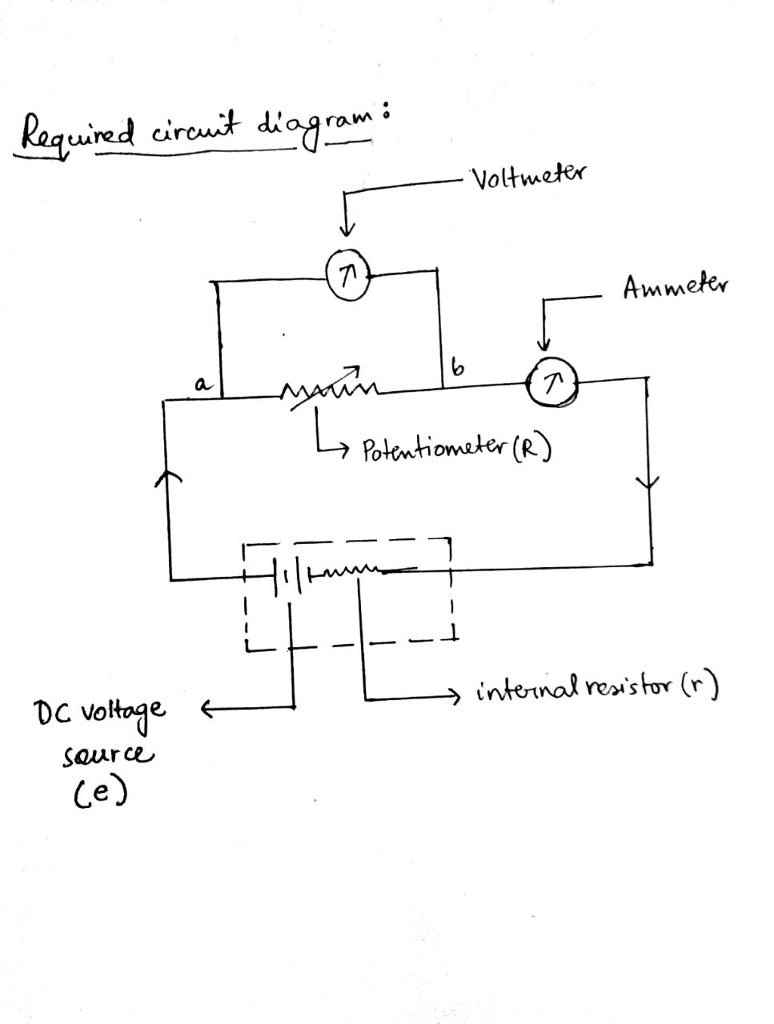 Question: Using the circuit diagram and only the variables e, I, r, and  DVab, solve for the potential diffe.