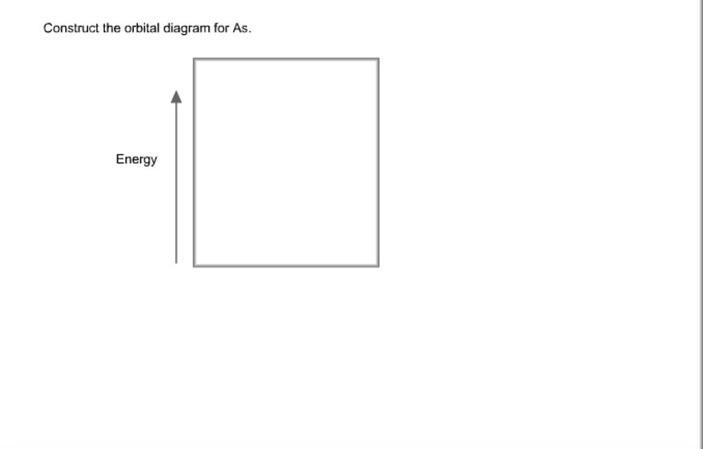 Construct The Orbital Diagram For As Chegg