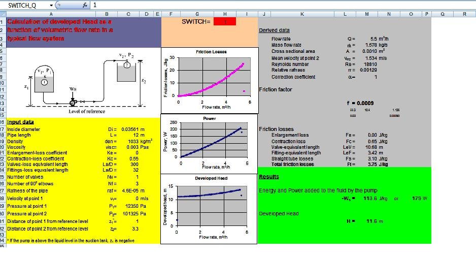 study the spreadsheet program given in pump q excel program to get familiar with the way the program works run the program and see how the friction