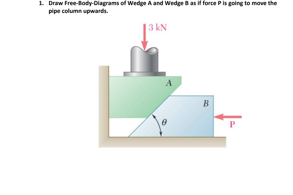 Free Body Diagram Wedge Terms Wiring Diagram For Light Switch