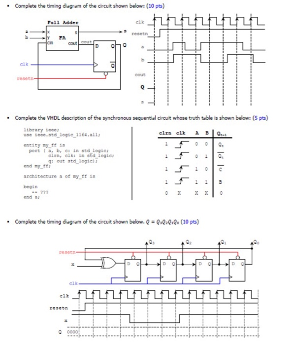 Solved complete the timing diagram of the circuit shown b complete the timing diagram of the circuit shown b ccuart Image collections