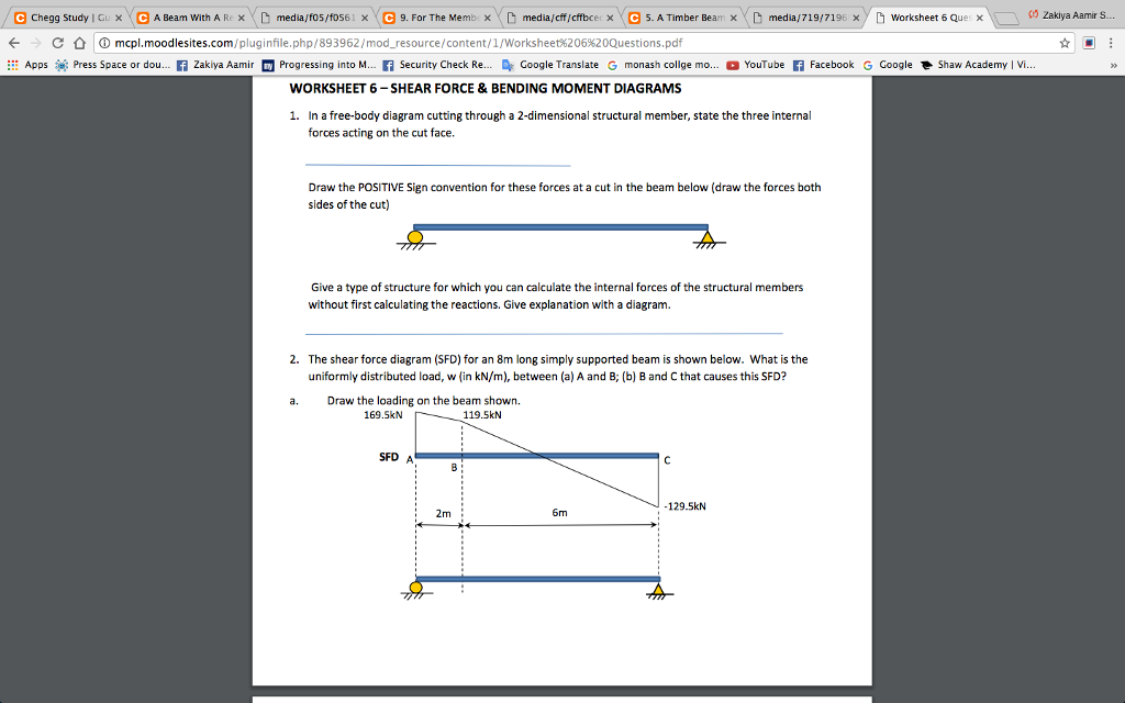 Solved: C Chegg Study I Gu X KC A Beam With A Re X C Media