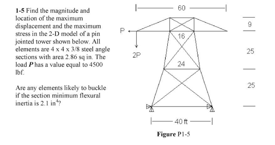 Solved: ANSYS TRUSS PROBLEM WITH 1) PROBLEM STATEMENT (Inc