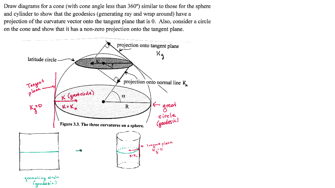 Solved Draw Diagrams For A Cone With Cone Angle Less Tha
