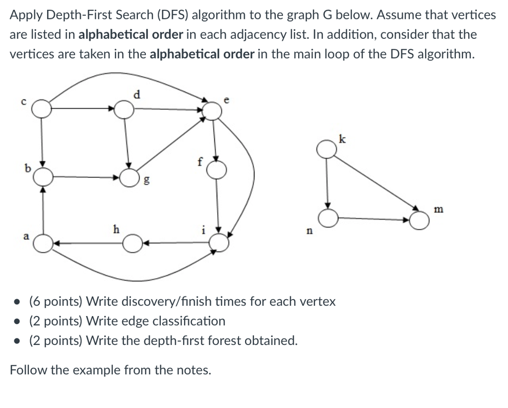 Solved: Apply Depth-First Search (DFS) Algorithm To The Gr