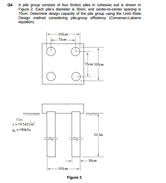 Solved: Q4  A Pile Group Consists Of Four Friction Piles I