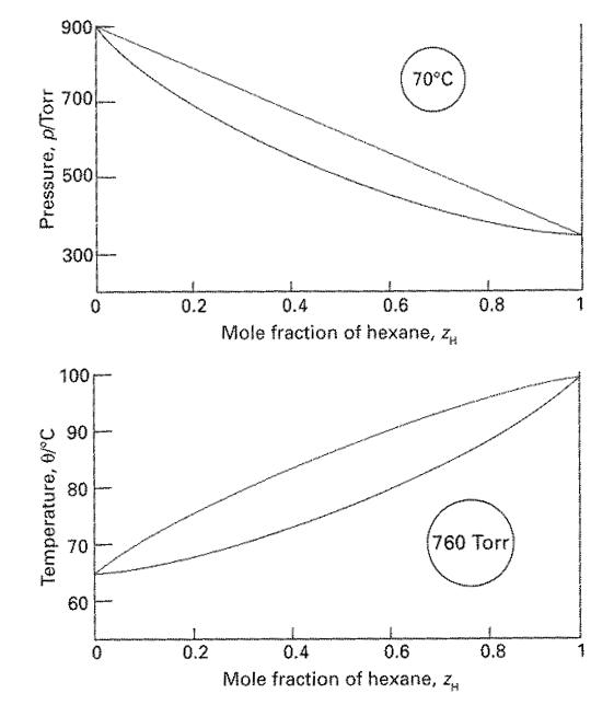 Phase Diagram Worksheet Problem Diy Enthusiasts Wiring Diagrams