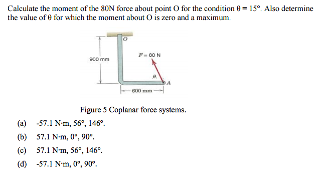 Solved: Calculate The Moment Of The 80N Force About Point