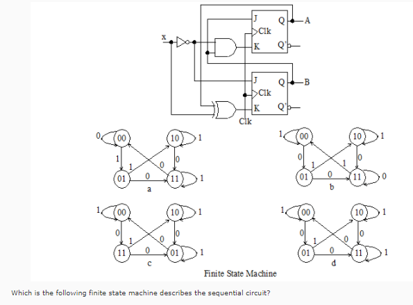 HL 100 101 0 (00 10) ?1 01 O 0 110 0 11 1 00 10) ?1 (00 10)1 01 Finite State Machine Which is the following finite state machine describes the sequential circuit?