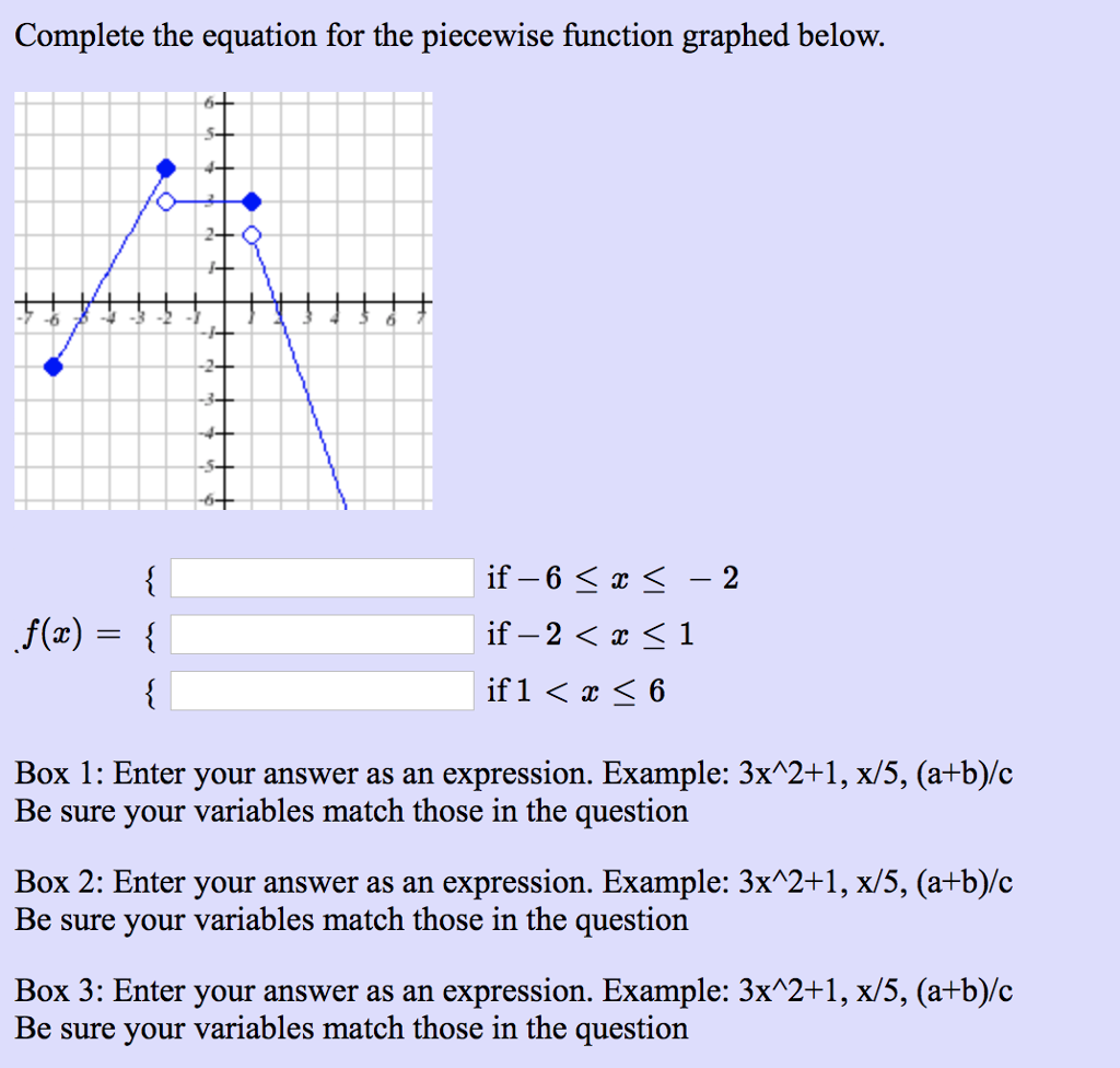 Algebra archive july 14 2017 chegg complete the equation for the piecewise function graphed below fz falaconquin
