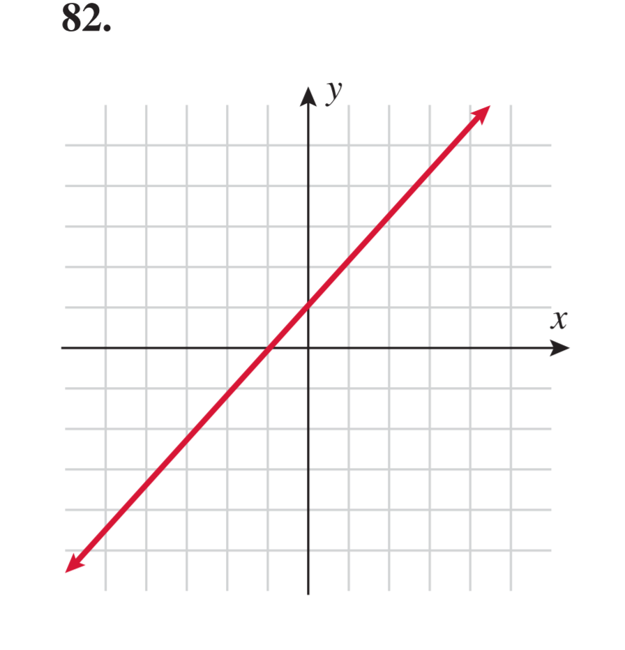 Solved Write The Equation Corresponding To Each Line Exp