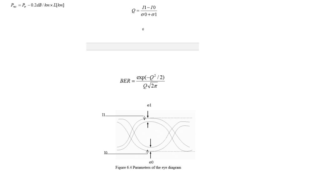 11 10 01 i1 i0 0 figure 64 parameters of the eye chegg 11 10 01 i1 i0 0 figure 64 parameters of the eye diagram ccuart Gallery