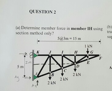 Solved: Determine Member Force In Member IH Using Section