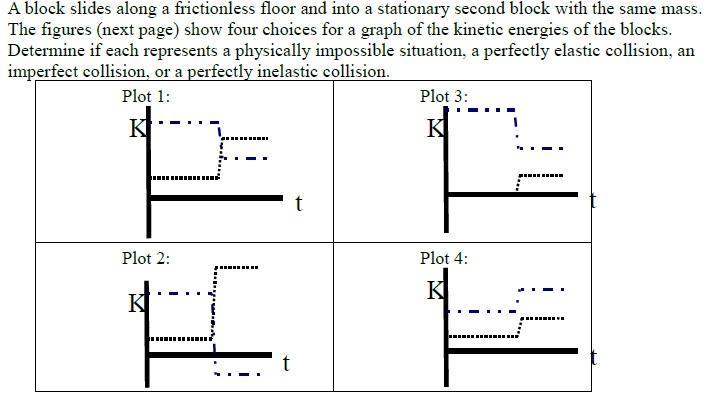 Solved a block slides along a frictionless floor and into a block slides along a frictionless floor and into a stationary second block with the same altavistaventures Choice Image