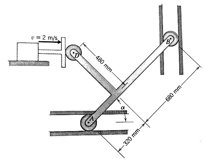 Solved The Hydraulic Cilinder Actuates The Motion Of Rod