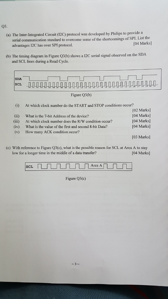 Q3  (a) The Inter-Integrated Circuit (12C) Protoco      Chegg com