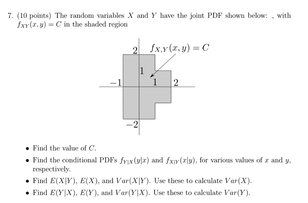 The random variables x and y have the joint pdf sh chegg 10 points the random variables x and y have the joint pdf ccuart Choice Image