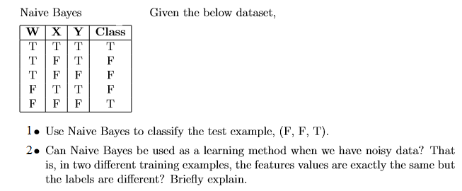 Solved Naive Bayes Given The Below Dataset Wxyclass 1 U