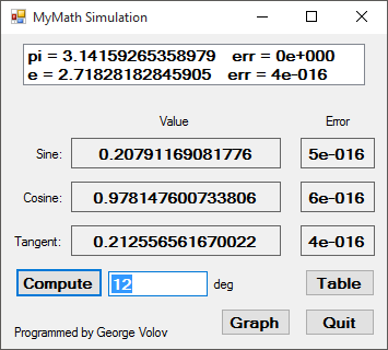 Solved: VB Net Write A Program To Emulate The Built-in Vis