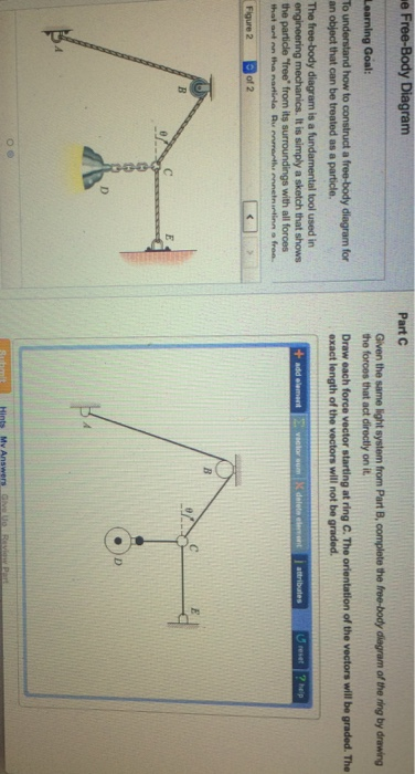to understand how to construct a free-body diagram