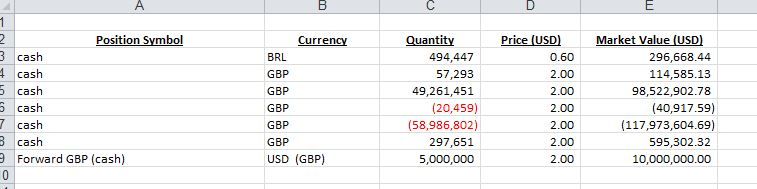 Solved There Is A Separate Haircut Calculated For Each Fo