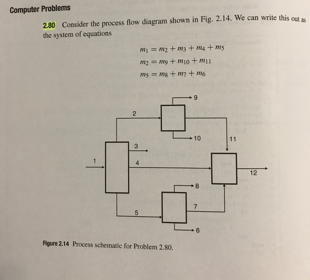 Solved Computer Problems As 280 Consider The Process Flo Of Flow Diagram Shown In Fig 214 We