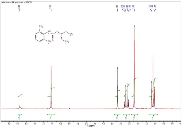 Solved: Identify The Peaks In The 13C NMR Spectrum Corresp
