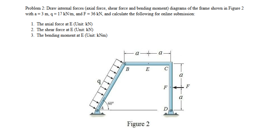shear and moment diagrams online trusted wiring diagram u2022 rh soulmatestyle co bending moment diagram software free download bending moment diagram software free download