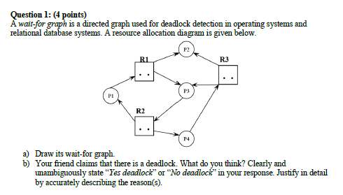 Solved question l 4 points a wait for graph is a direc question l 4 points a wait for graph is a directed graph ccuart Gallery