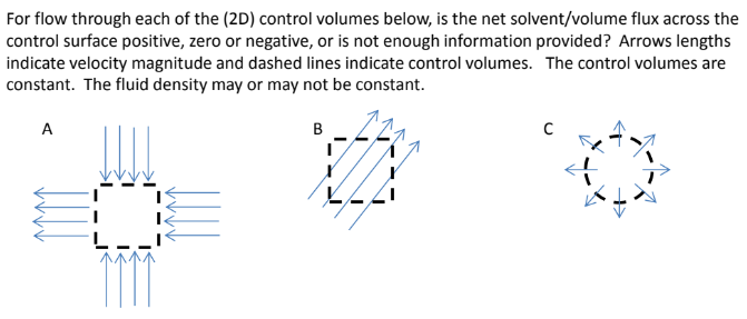 Solved: For Flow Through Each Of The (2D) Control Volumes